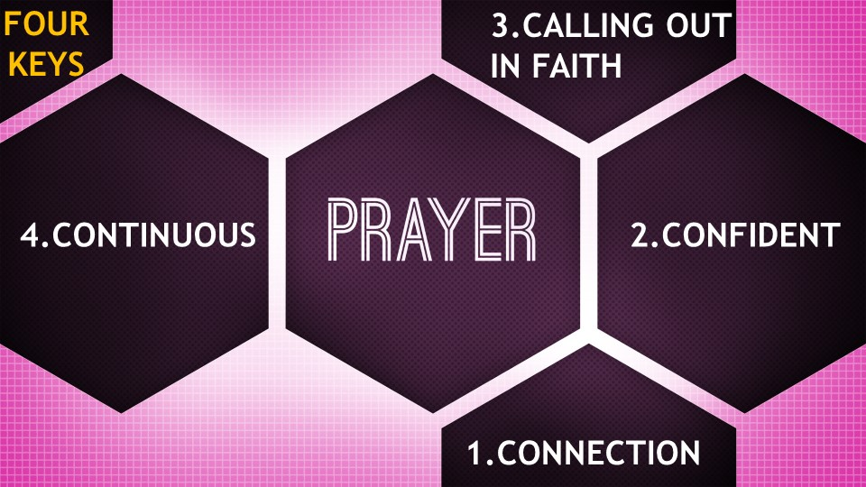 Keys to Prayer